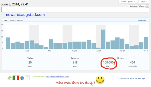 108,000 hits on this blog!