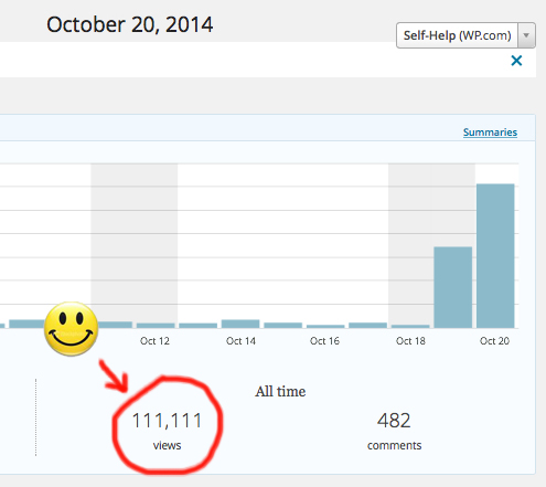 blog stats 20Oct2014
